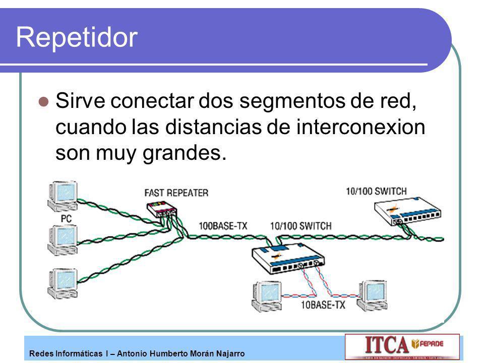 Repetidor Sirve conectar dos segmentos de red, cuando las distancias de interconexion son muy grandes.