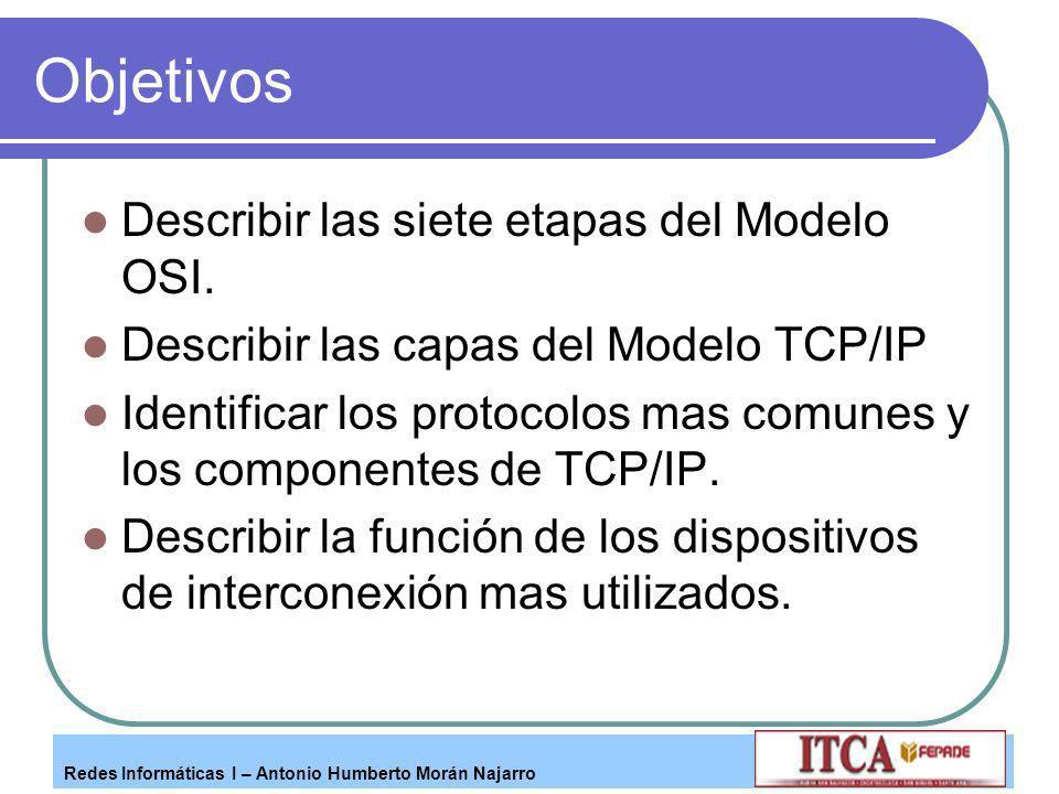 Objetivos Describir las siete etapas del Modelo OSI.