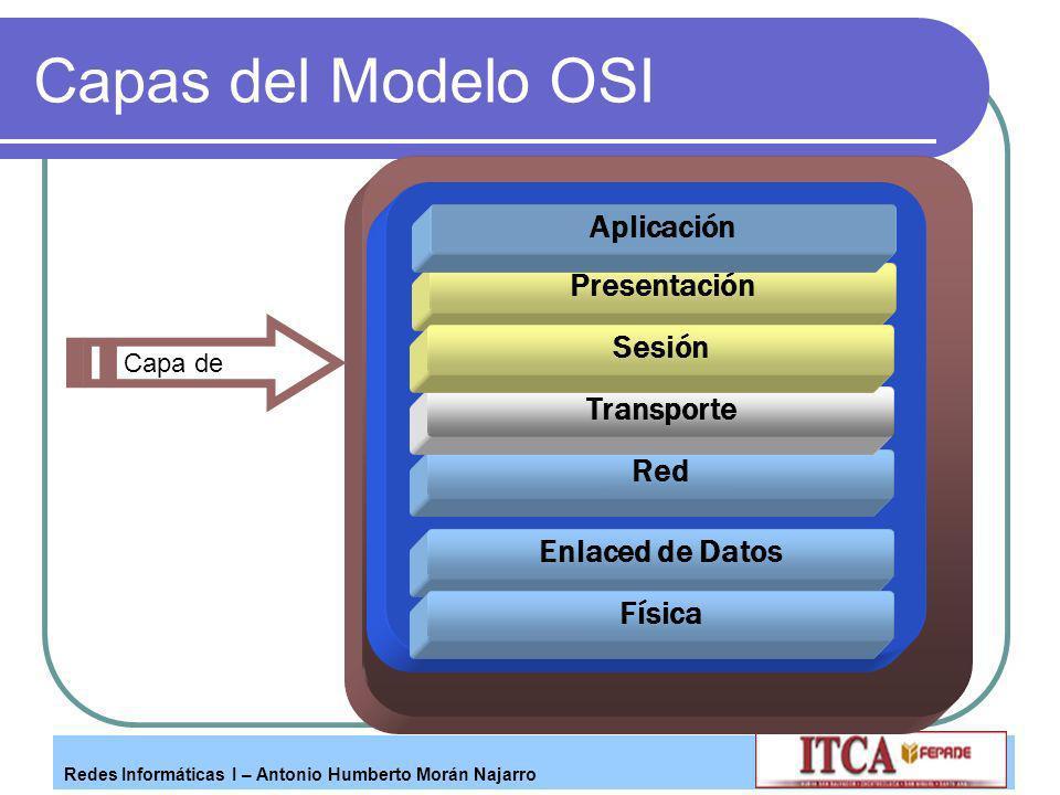 Capas del Modelo OSI Aplicación Presentación Sesión Transporte Red