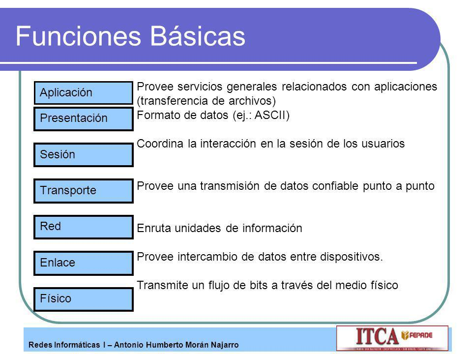 Funciones Básicas Provee servicios generales relacionados con aplicaciones. (transferencia de archivos)