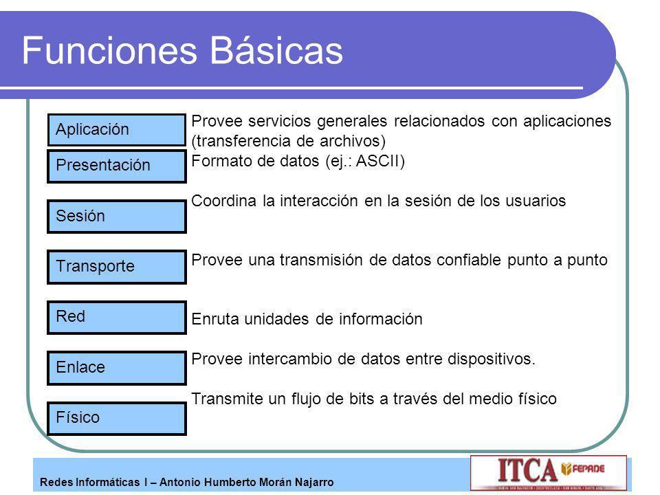 Funciones BásicasProvee servicios generales relacionados con aplicaciones. (transferencia de archivos)