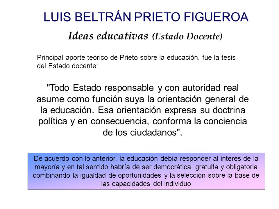 Ideas educativas (Estado Docente)