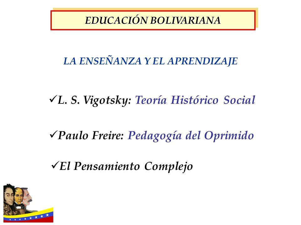 L. S. Vigotsky: Teoría Histórico Social