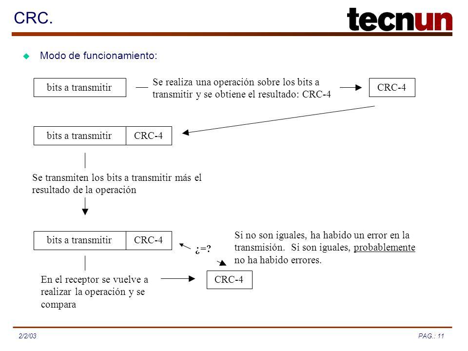 CRC. Modo de funcionamiento: