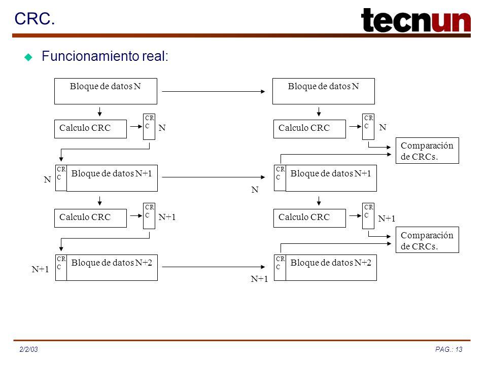 CRC. Funcionamiento real: Bloque de datos N Bloque de datos N N N