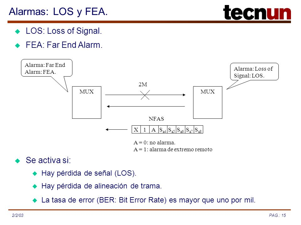 Alarmas: LOS y FEA. LOS: Loss of Signal. FEA: Far End Alarm.