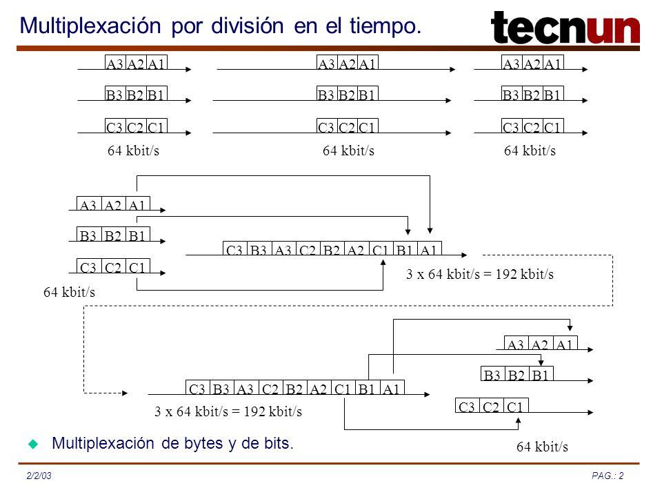 Multiplexación por división en el tiempo.