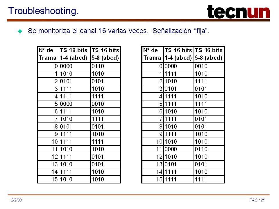 Troubleshooting. Se monitoriza el canal 16 varias veces. Señalización fija .