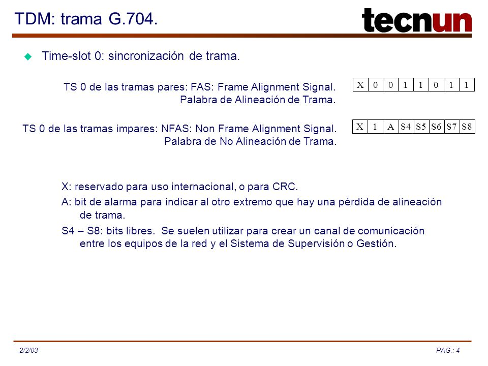TDM: trama G.704. Time-slot 0: sincronización de trama.