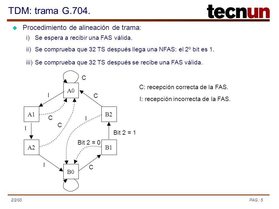 TDM: trama G.704. Procedimiento de alineación de trama: