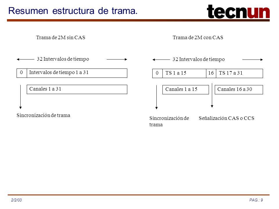 Resumen estructura de trama.