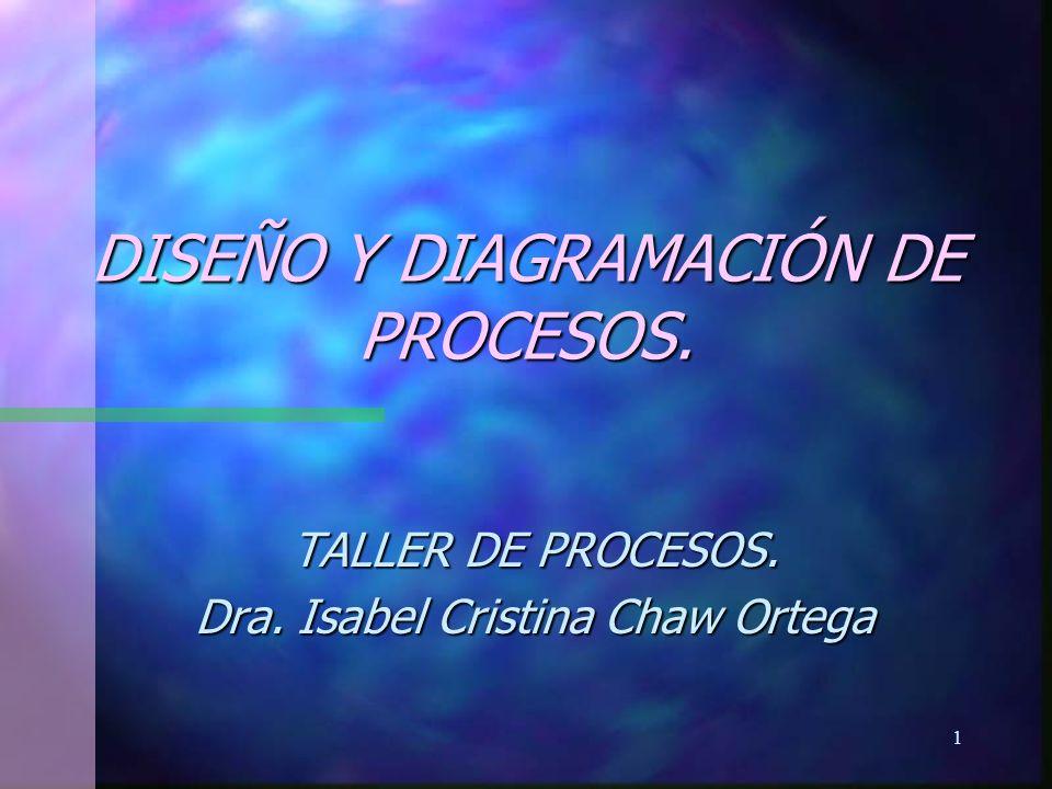 DISEÑO Y DIAGRAMACIÓN DE PROCESOS.