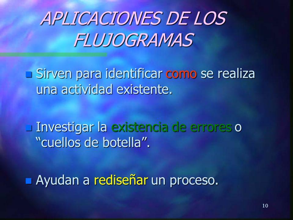 APLICACIONES DE LOS FLUJOGRAMAS