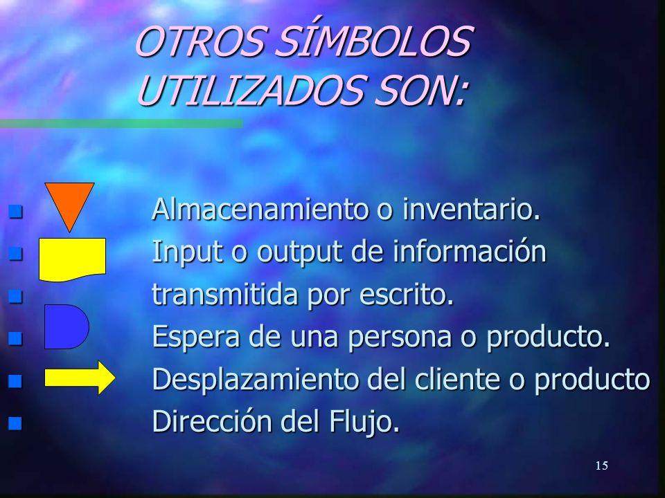 OTROS SÍMBOLOS UTILIZADOS SON:
