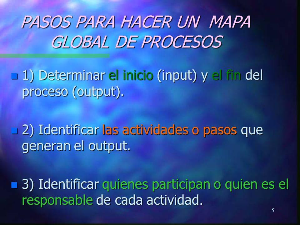 PASOS PARA HACER UN MAPA GLOBAL DE PROCESOS