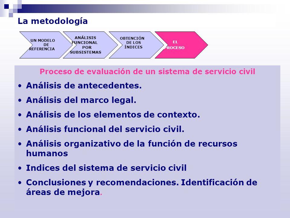 Proceso de evaluación de un sistema de servicio civil
