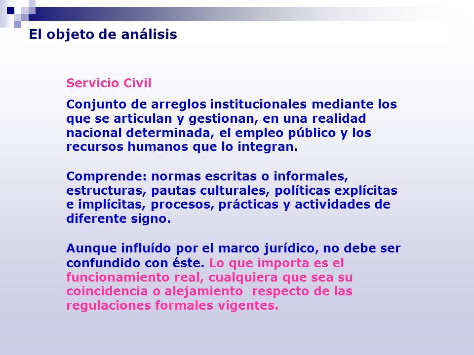El objeto de análisis Servicio Civil