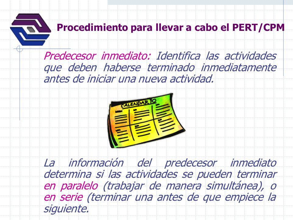 Procedimiento para llevar a cabo el PERT/CPM