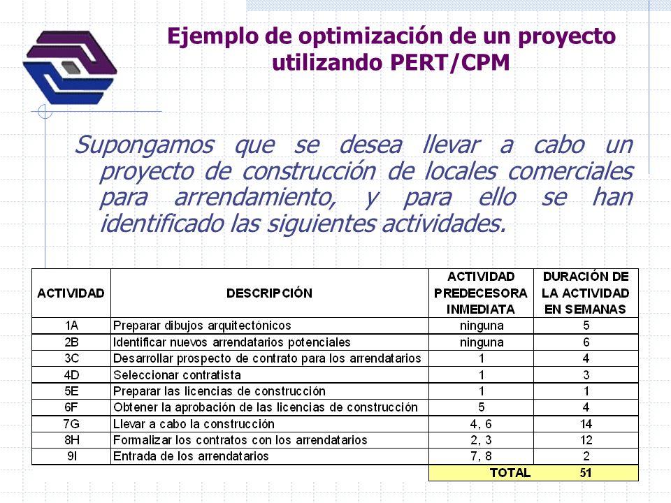 Ejemplo de optimización de un proyecto utilizando PERT/CPM