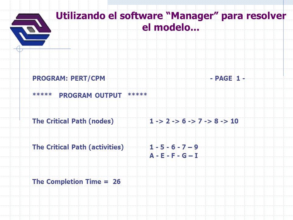 Utilizando el software Manager para resolver el modelo...