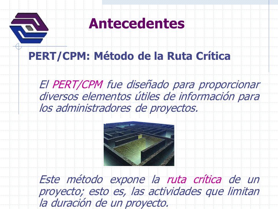Antecedentes PERT/CPM: Método de la Ruta Crítica