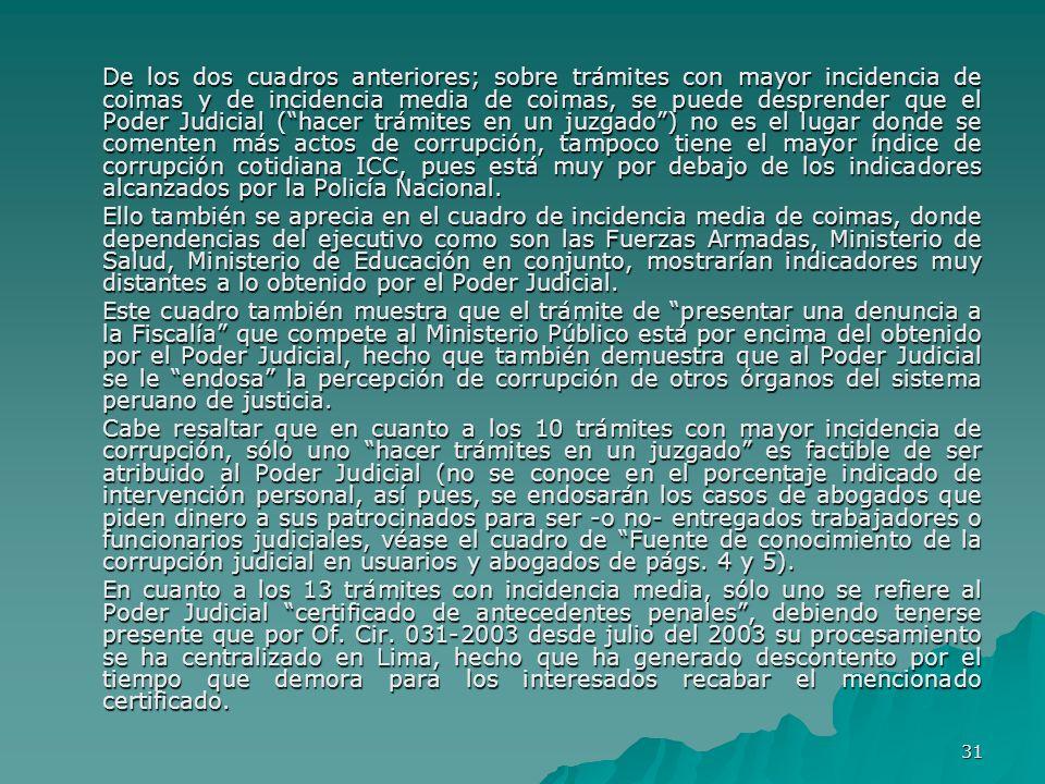 De los dos cuadros anteriores; sobre trámites con mayor incidencia de coimas y de incidencia media de coimas, se puede desprender que el Poder Judicial ( hacer trámites en un juzgado ) no es el lugar donde se comenten más actos de corrupción, tampoco tiene el mayor índice de corrupción cotidiana ICC, pues está muy por debajo de los indicadores alcanzados por la Policía Nacional.