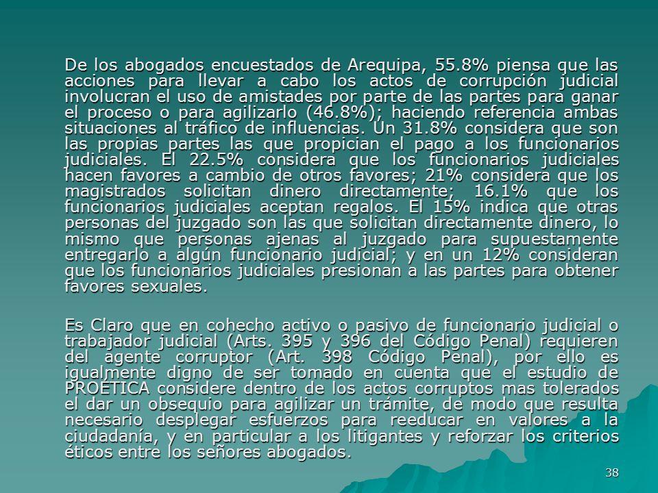 De los abogados encuestados de Arequipa, 55