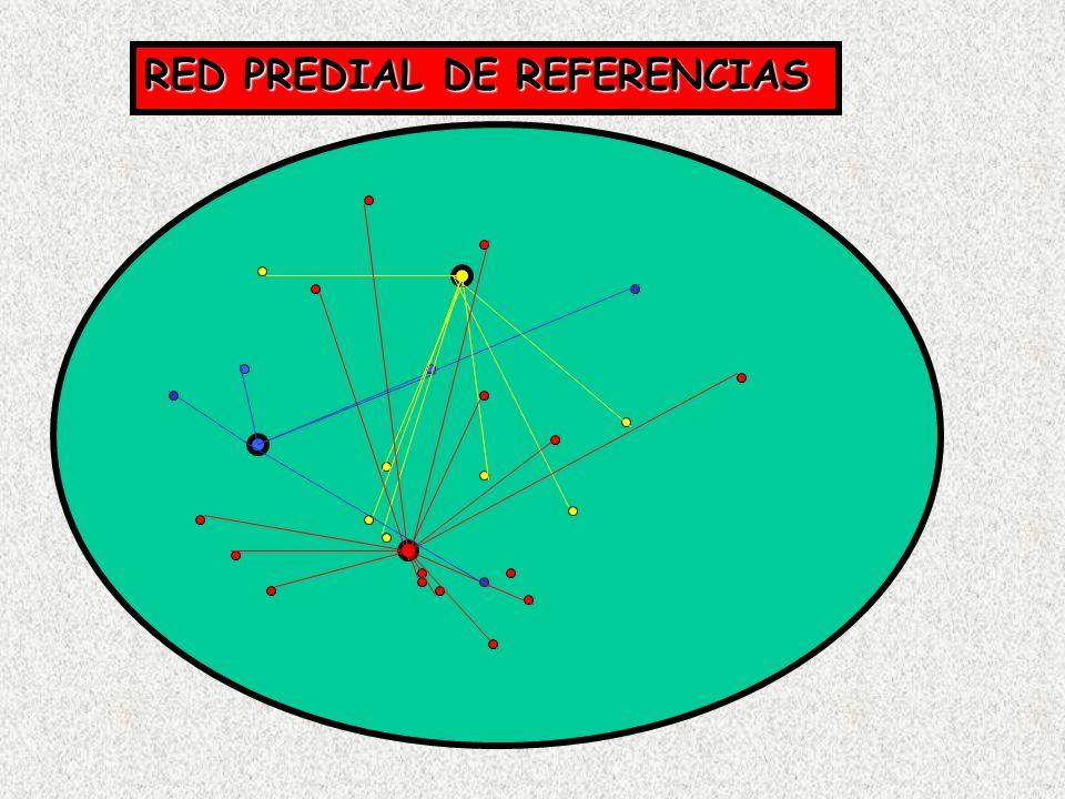 RED PREDIAL DE REFERENCIAS