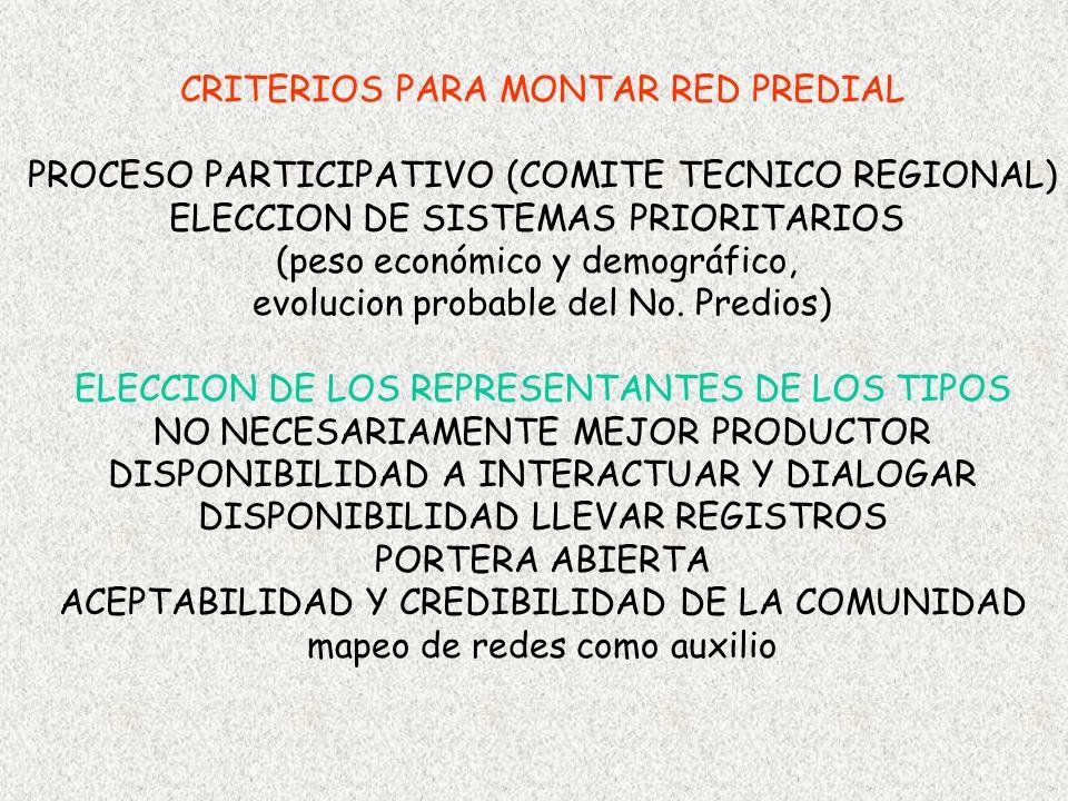 CRITERIOS PARA MONTAR RED PREDIAL