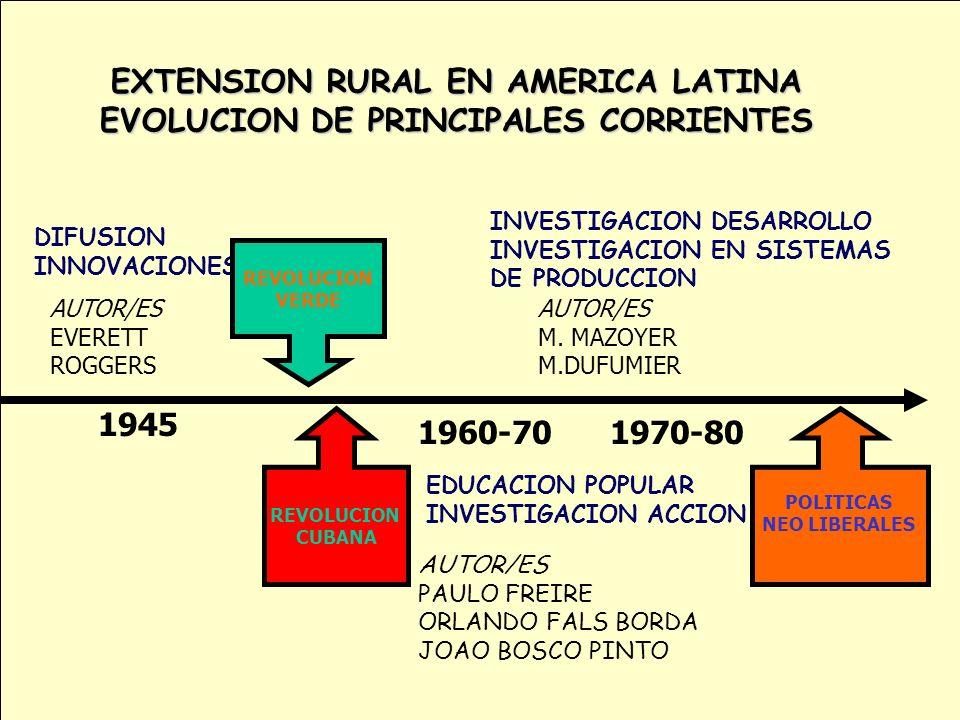 EXTENSION RURAL EN AMERICA LATINA EVOLUCION DE PRINCIPALES CORRIENTES