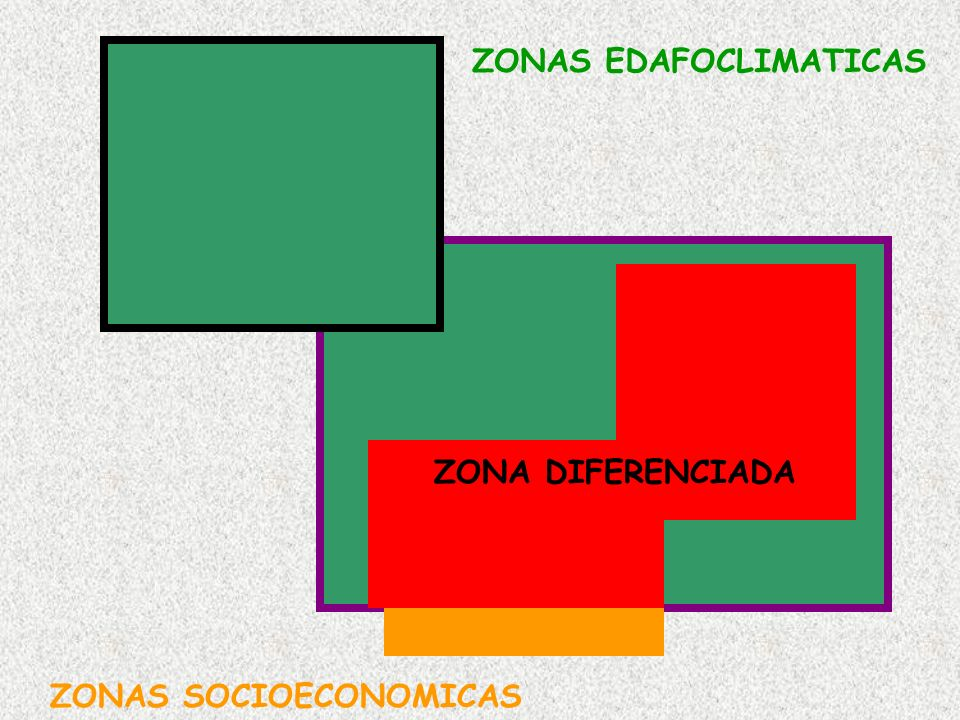 ZONAS EDAFOCLIMATICAS