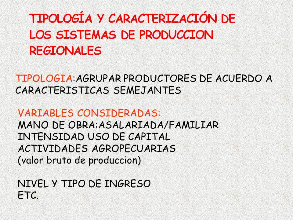 TIPOLOGIA:AGRUPAR PRODUCTORES DE ACUERDO A