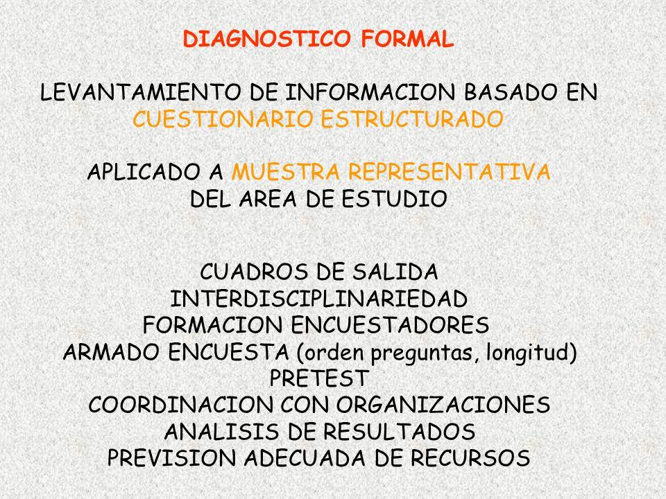 LEVANTAMIENTO DE INFORMACION BASADO EN CUESTIONARIO ESTRUCTURADO