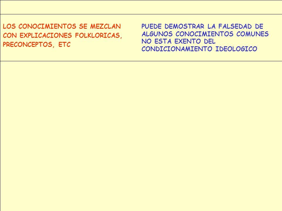 LOS CONOCIMIENTOS SE MEZCLAN
