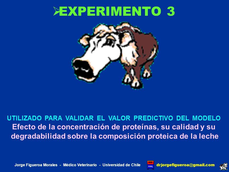 EXPERIMENTO 3 Efecto de la concentración de proteínas, su calidad y su
