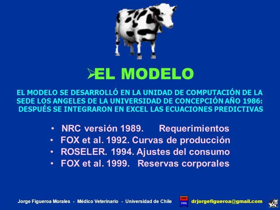 EL MODELO NRC versión 1989. Requerimientos
