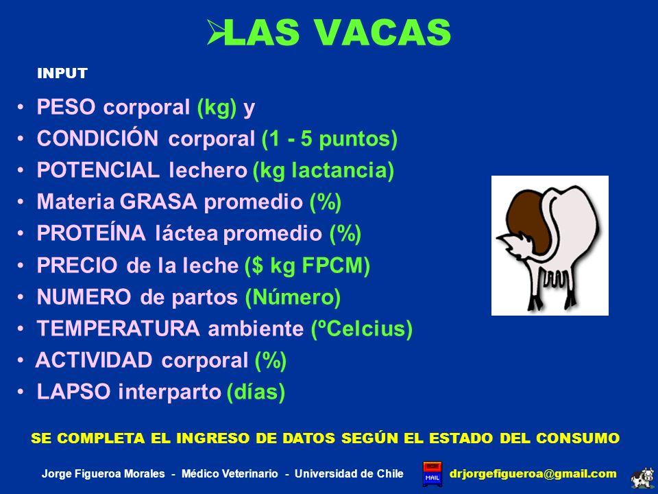 LAS VACAS PESO corporal (kg) y CONDICIÓN corporal (1 - 5 puntos)