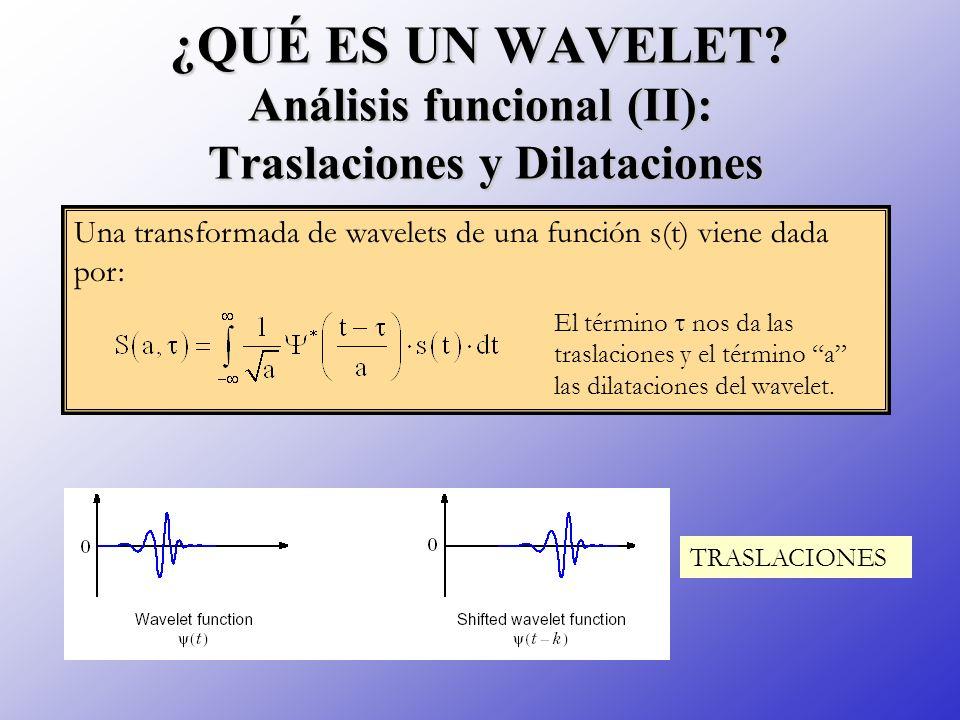 ¿QUÉ ES UN WAVELET Análisis funcional (II): Traslaciones y Dilataciones