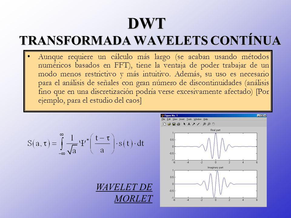 DWT TRANSFORMADA WAVELETS CONTÍNUA