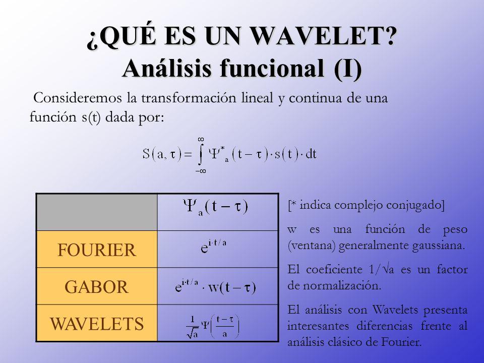 ¿QUÉ ES UN WAVELET Análisis funcional (I)