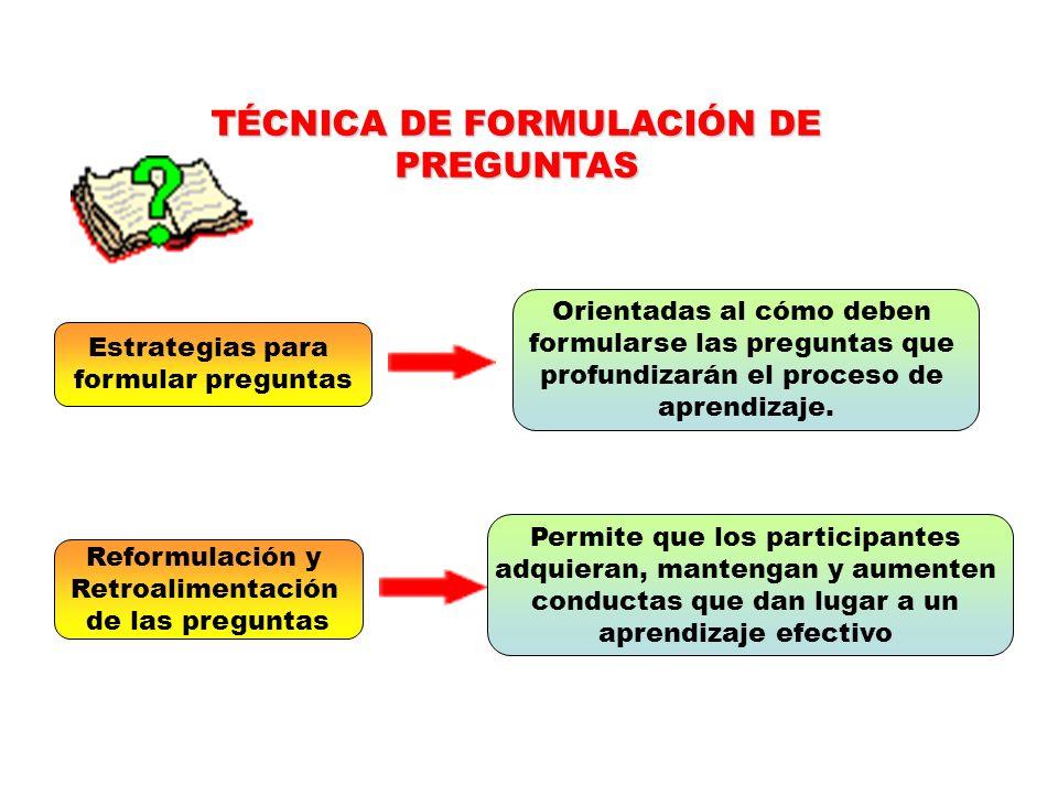 TÉCNICA DE FORMULACIÓN DE PREGUNTAS