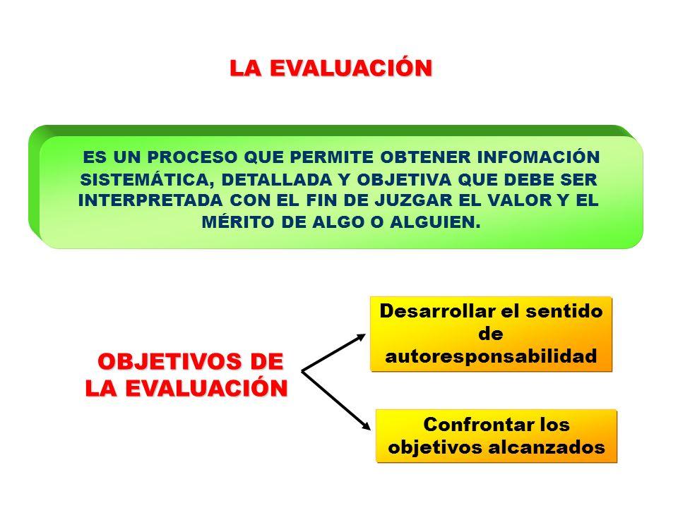 LA EVALUACIÓN OBJETIVOS DE LA EVALUACIÓN