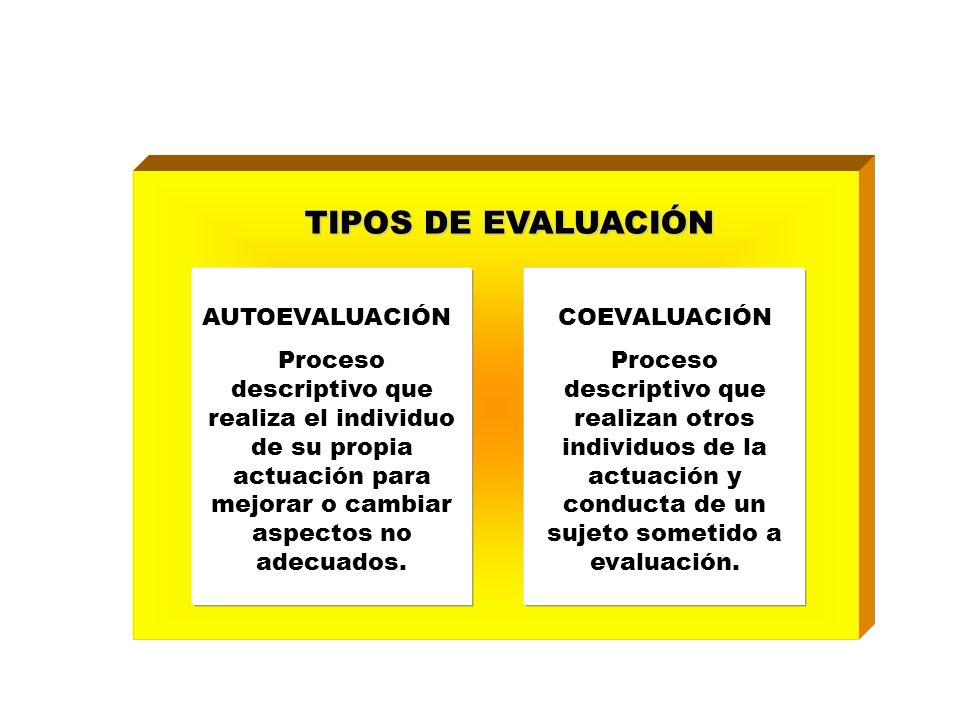 TIPOS DE EVALUACIÓN AUTOEVALUACIÓN