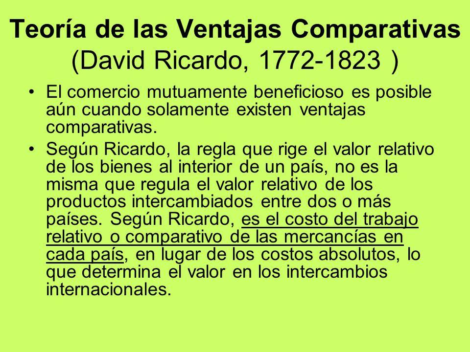 Teoría de las Ventajas Comparativas (David Ricardo, 1772-1823 )