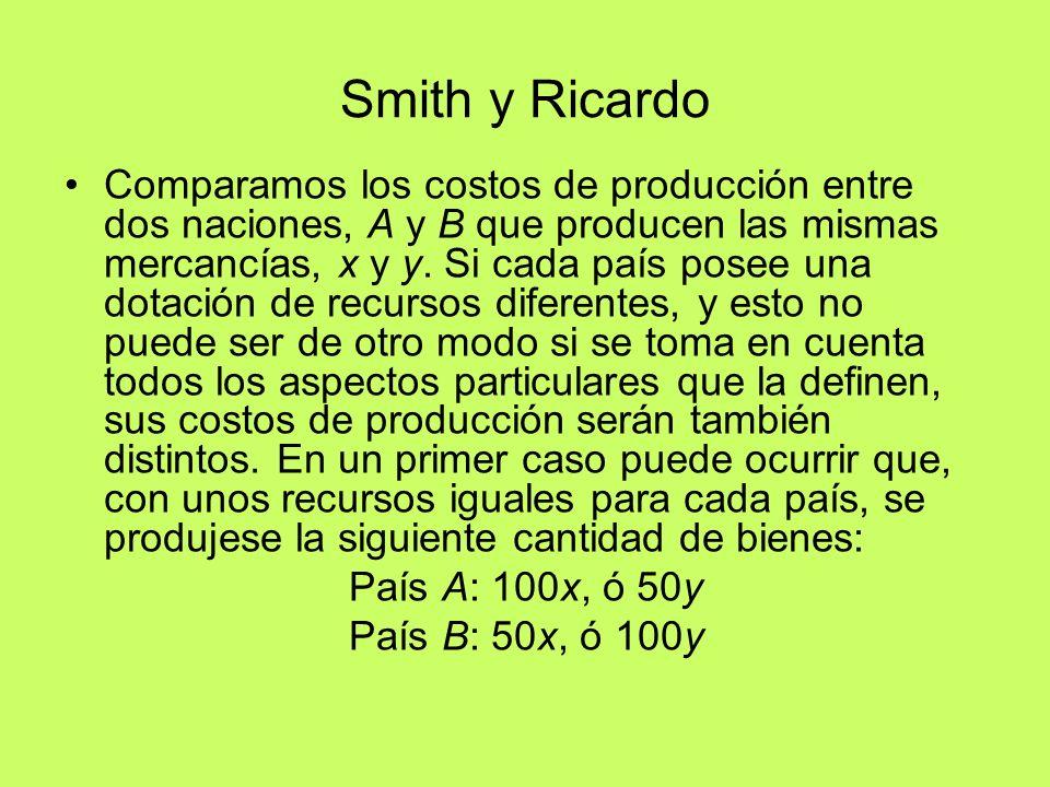Smith y Ricardo