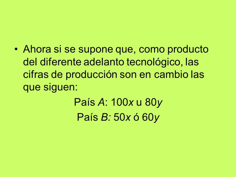 Ahora si se supone que, como producto del diferente adelanto tecnológico, las cifras de producción son en cambio las que siguen: