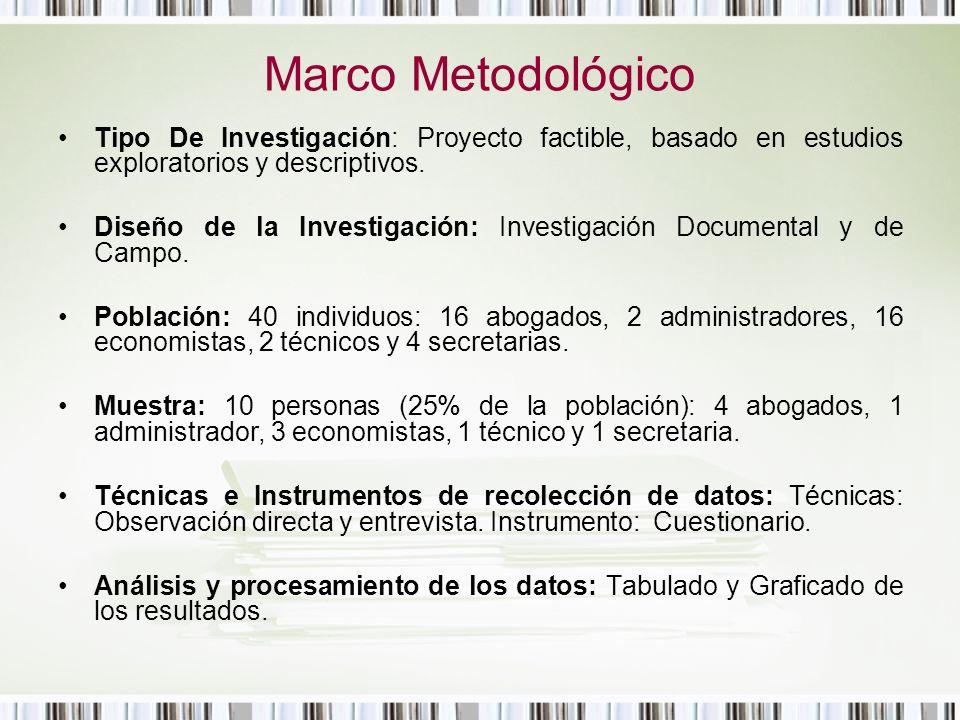 Marco Metodológico Tipo De Investigación: Proyecto factible, basado en estudios exploratorios y descriptivos.