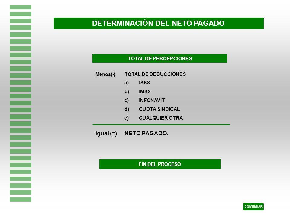 DETERMINACIÓN DEL NETO PAGADO