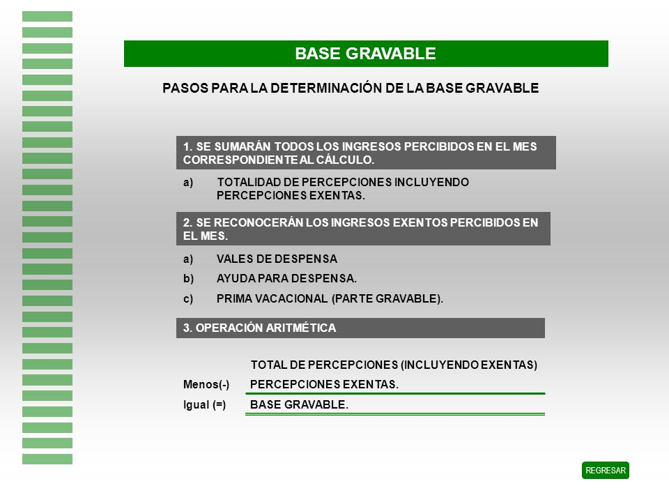 BASE GRAVABLE PASOS PARA LA DETERMINACIÓN DE LA BASE GRAVABLE