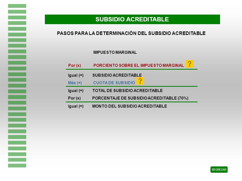 PASOS PARA LA DETERMINACIÓN DEL SUBSIDIO ACREDITABLE